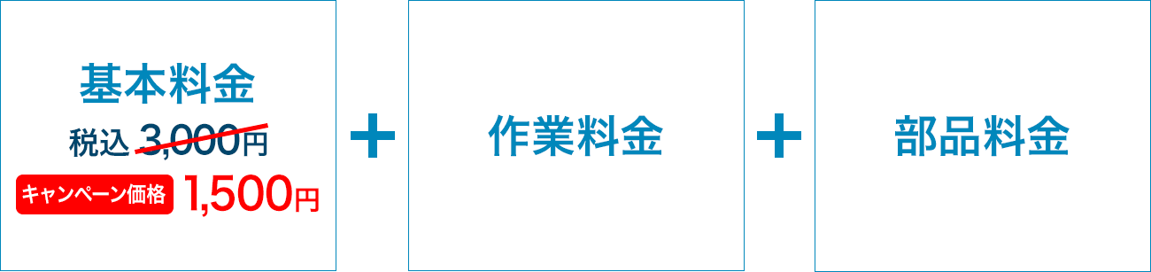 基本料金税込3,000円→キャンペーン価格1,500円+作業料金+部品料金